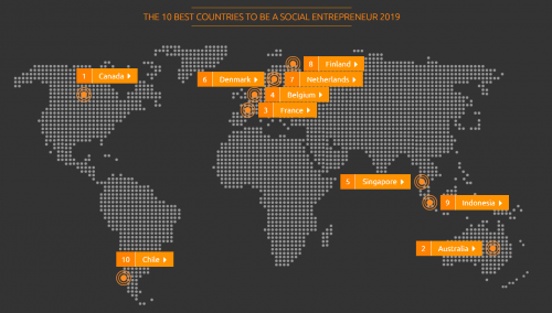 Top 10 countries to be a social entrepreneur