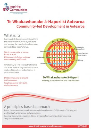 Community-led Development in Aotearoa