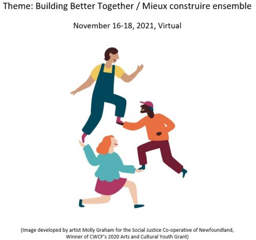 """Cartoon image of three people in a circle supporting each other by the feet with text """"Theme: Building Better Together/ Mieux construire ensemble. November 16-18 2021, Virtual. Image developed by artist Molly Graham for the Social Justice Cooperative of Newfoundland, Winner of CWCF's 2020 Arts and Cultural Youth Grant."""""""