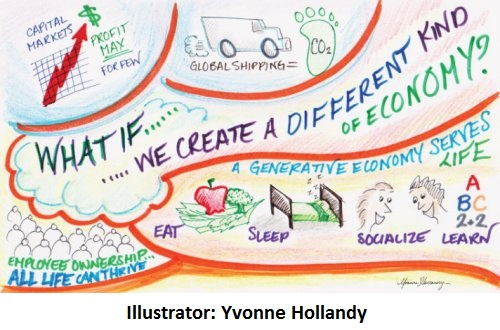 generative economy. Illustrator: Yvonne Hollandy