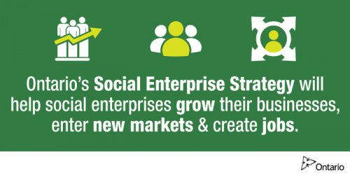 Ontario's Social Enterprise Strategy will help social enterprises grow their businesses, enter new markets & create jobs.
