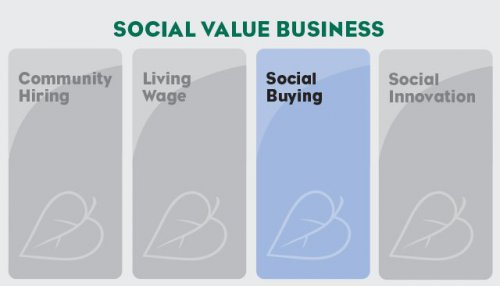 social value business
